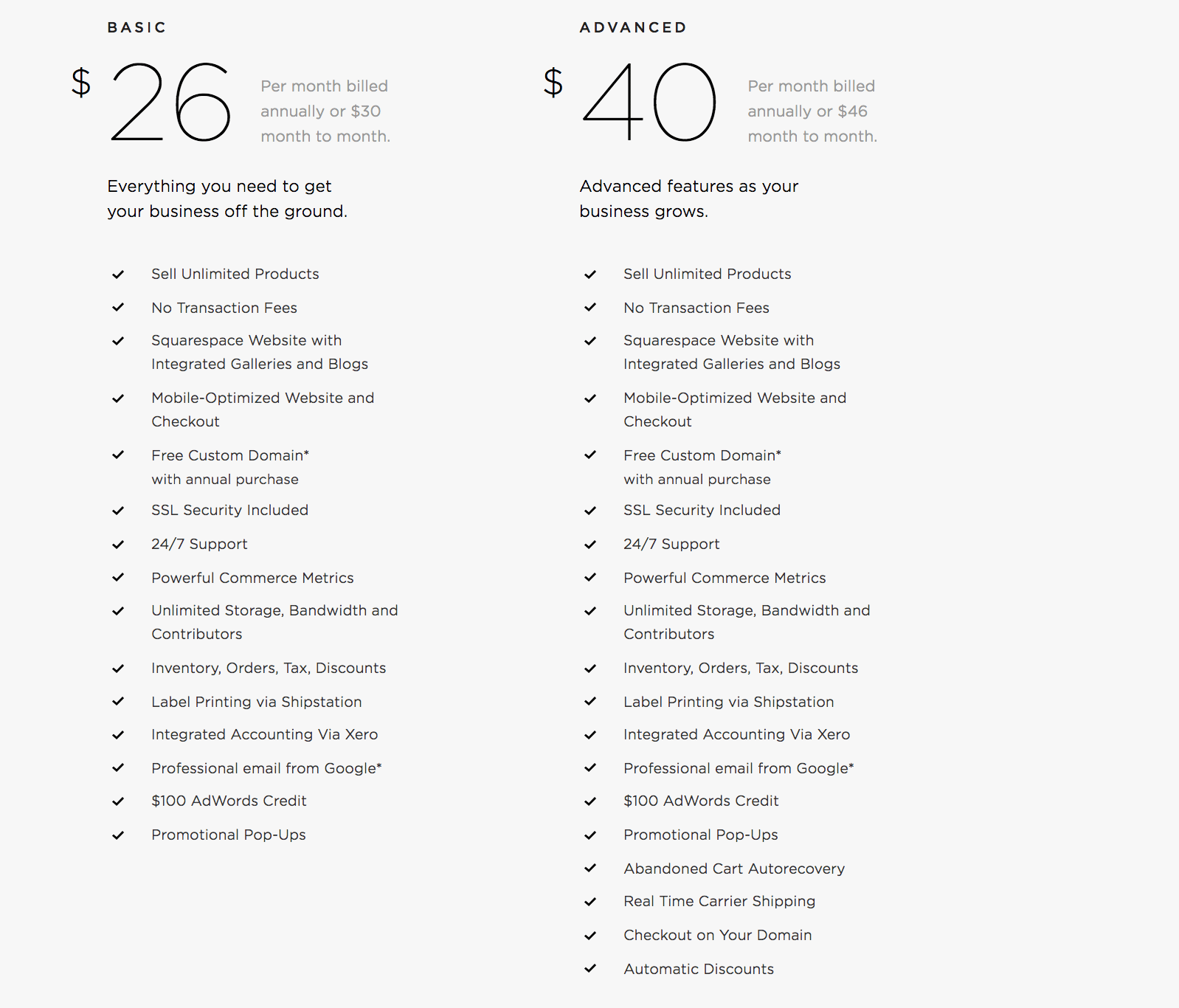 Squarespace review: pricing details for online stores